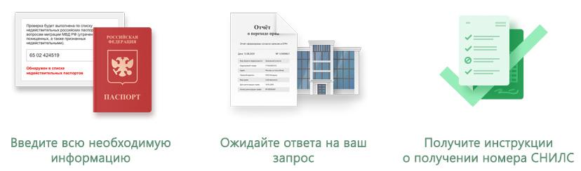 Описание действий для запроса номера СНИЛС